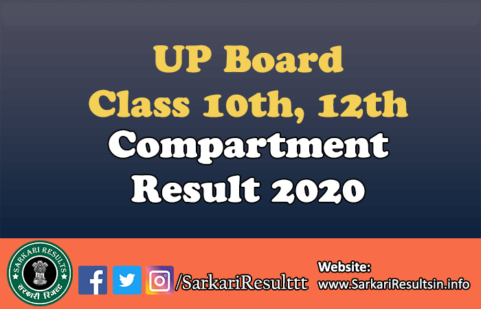 UP Board Class 10th, 12th Compartment Result